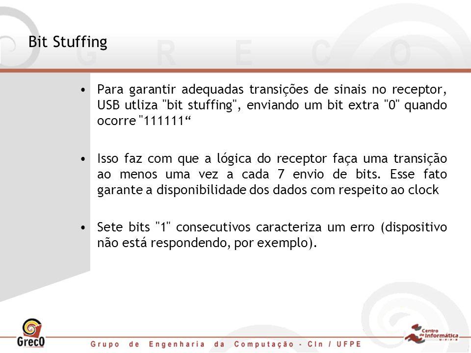 Bit Stuffing Para garantir adequadas transições de sinais no receptor, USB utliza bit stuffing , enviando um bit extra 0 quando ocorre 111111