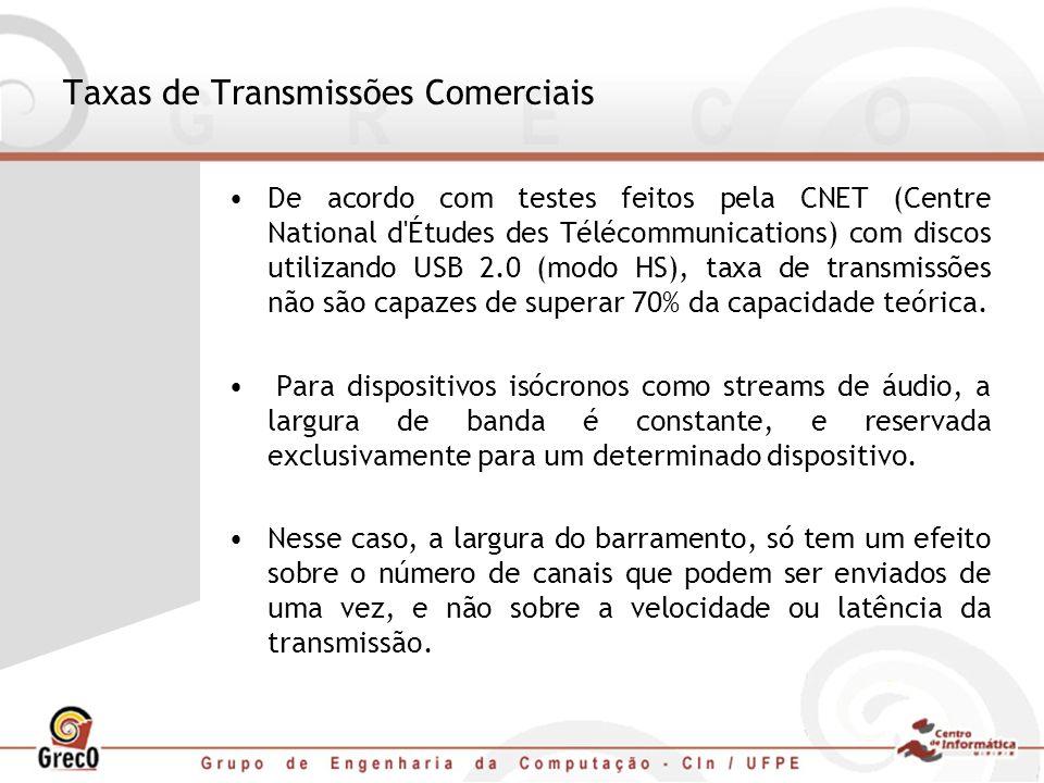 Taxas de Transmissões Comerciais