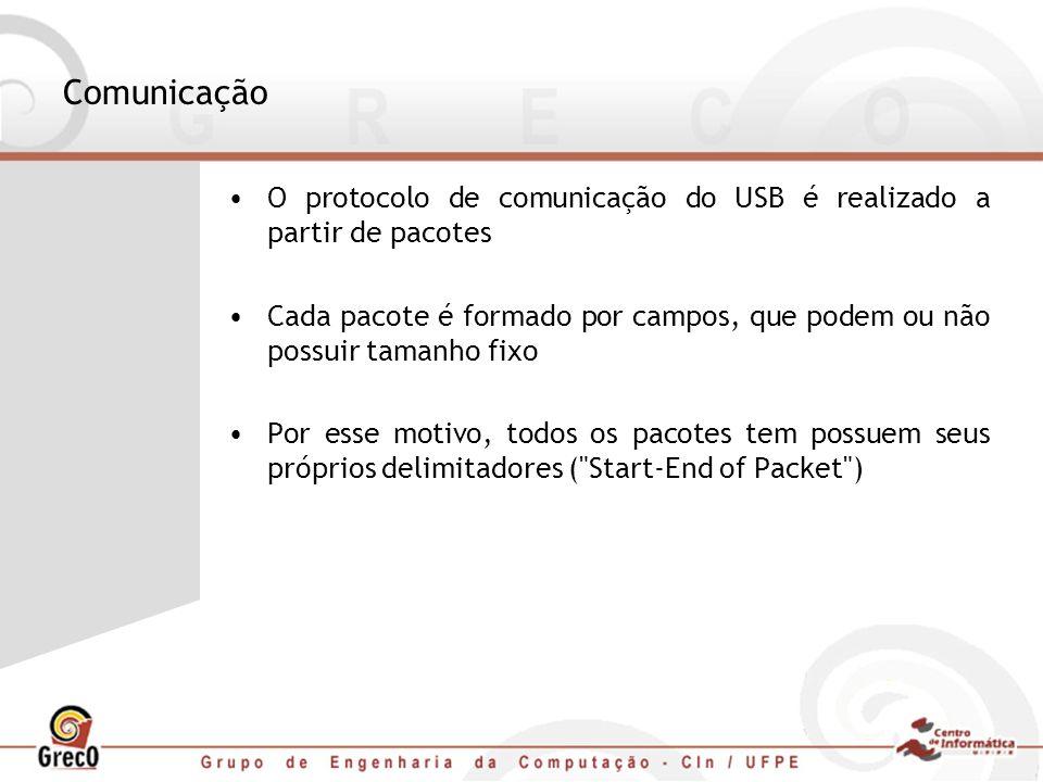 Comunicação O protocolo de comunicação do USB é realizado a partir de pacotes.