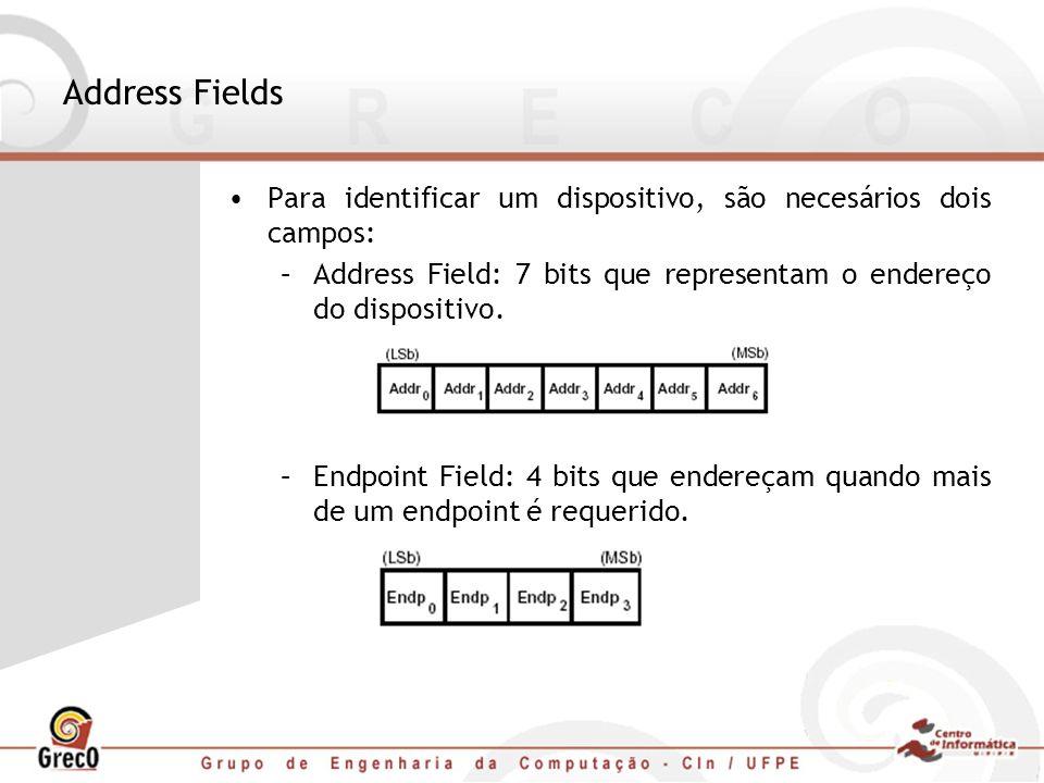 Address Fields Para identificar um dispositivo, são necesários dois campos: Address Field: 7 bits que representam o endereço do dispositivo.