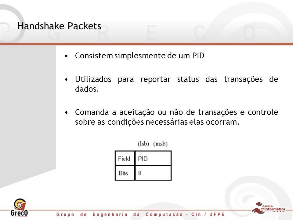 Handshake Packets Consistem simplesmente de um PID