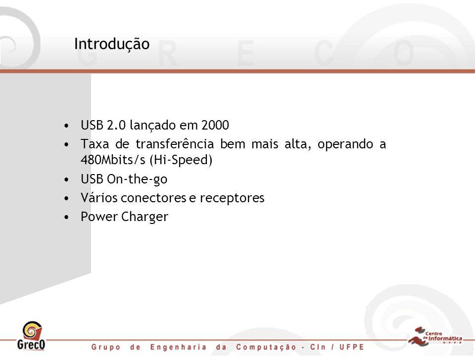 Introdução USB 2.0 lançado em 2000