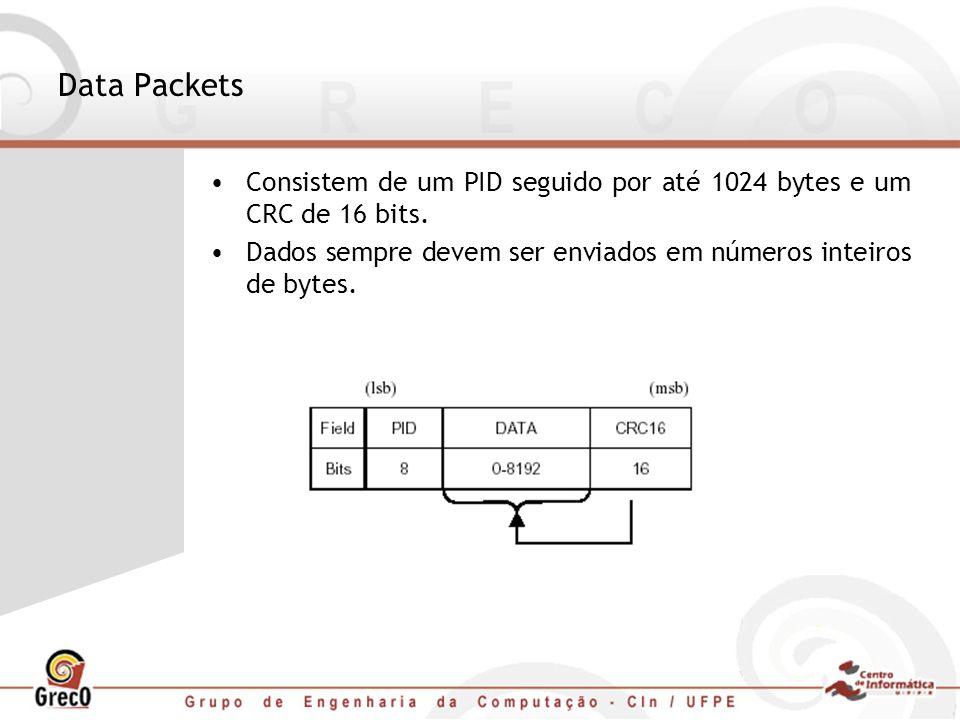 Data Packets Consistem de um PID seguido por até 1024 bytes e um CRC de 16 bits.