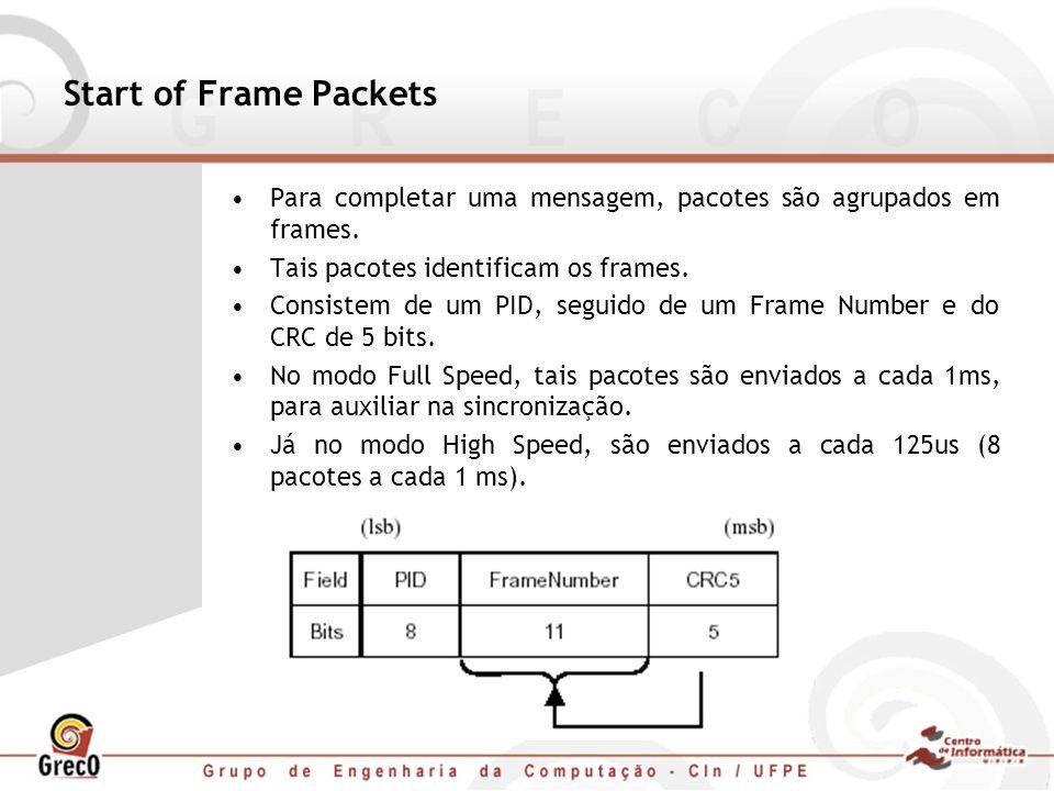 Start of Frame Packets Para completar uma mensagem, pacotes são agrupados em frames. Tais pacotes identificam os frames.