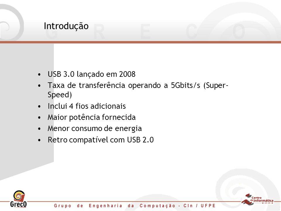Introdução USB 3.0 lançado em 2008