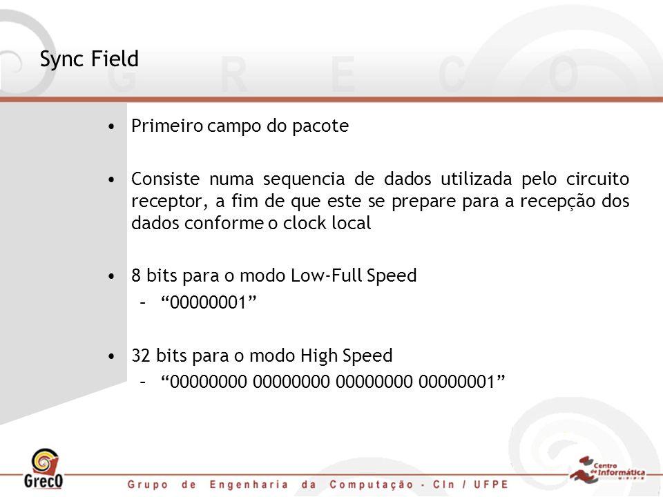 Sync Field Primeiro campo do pacote