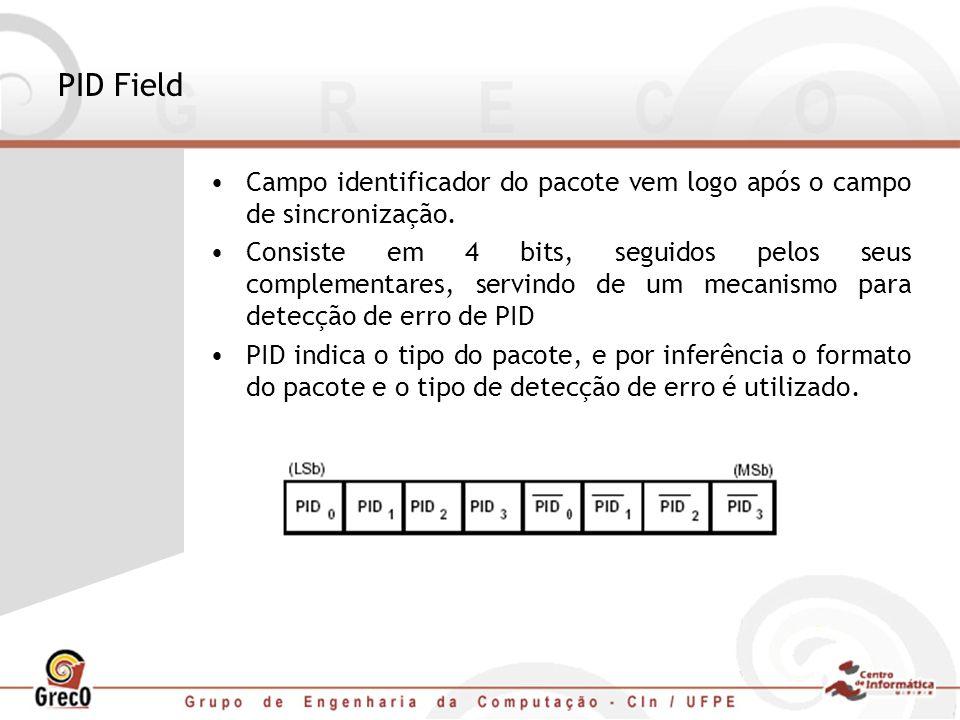 PID Field Campo identificador do pacote vem logo após o campo de sincronização.