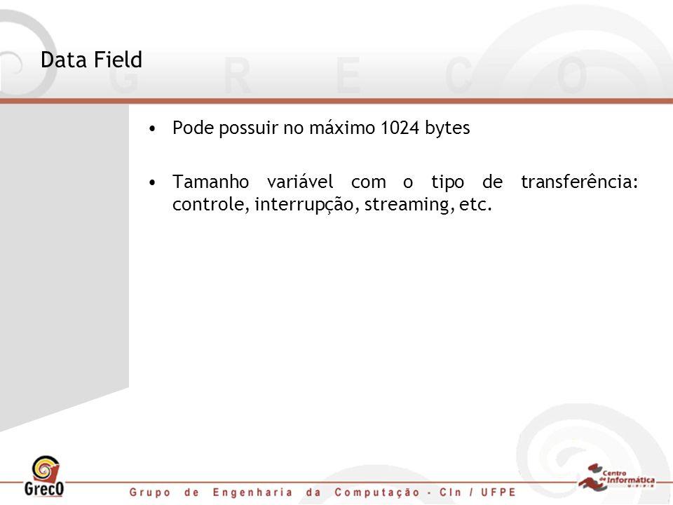 Data Field Pode possuir no máximo 1024 bytes