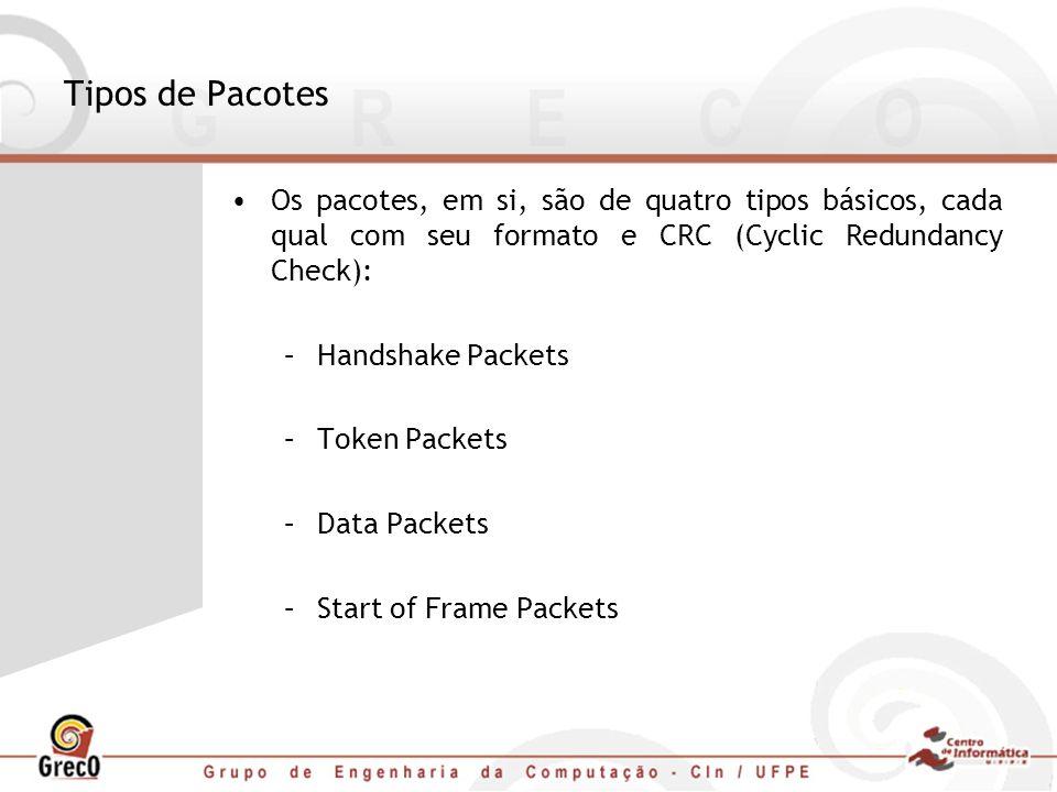 Tipos de Pacotes Os pacotes, em si, são de quatro tipos básicos, cada qual com seu formato e CRC (Cyclic Redundancy Check):