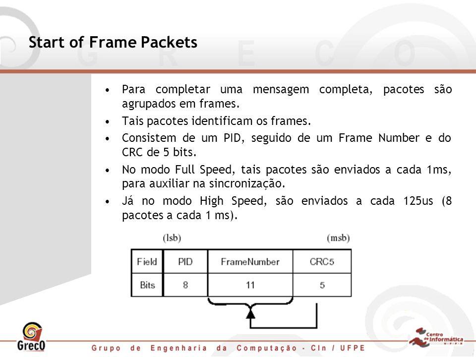 Start of Frame Packets Para completar uma mensagem completa, pacotes são agrupados em frames. Tais pacotes identificam os frames.