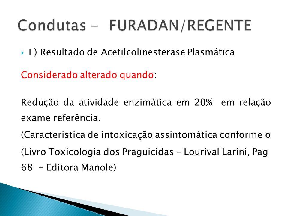Condutas - FURADAN/REGENTE