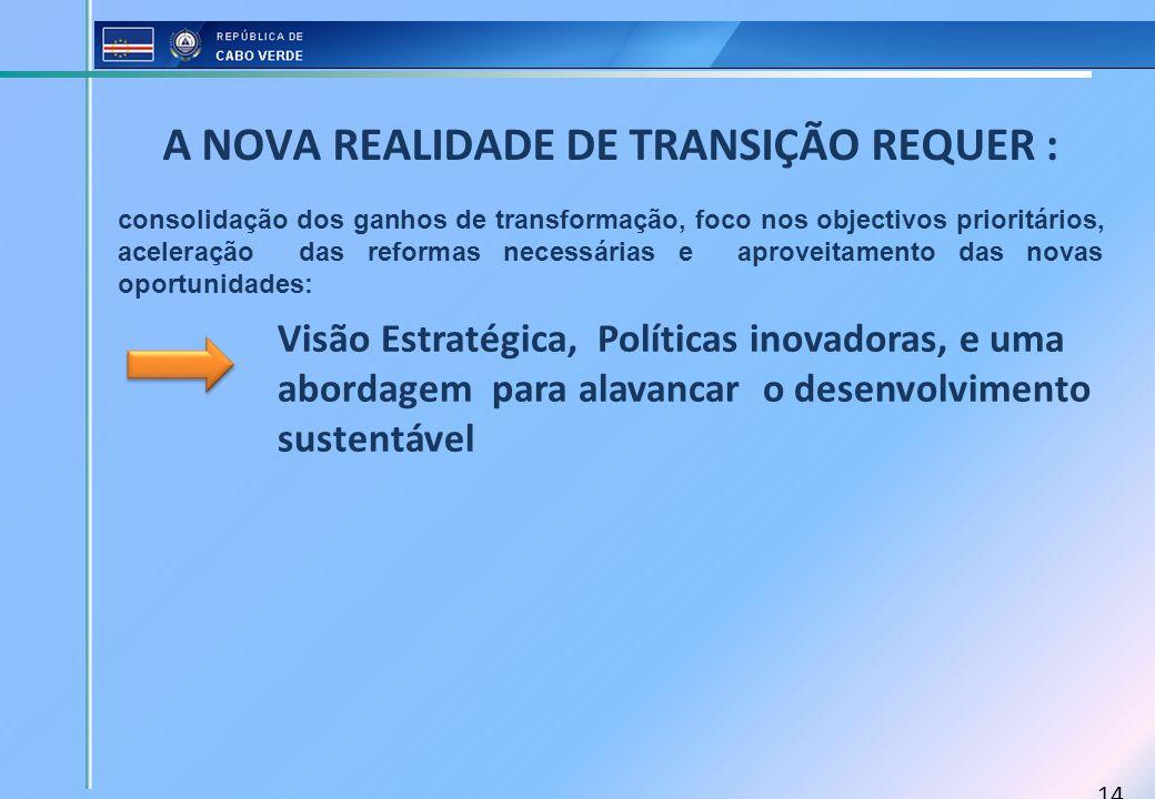 A NOVA REALIDADE DE TRANSIÇÃO REQUER :