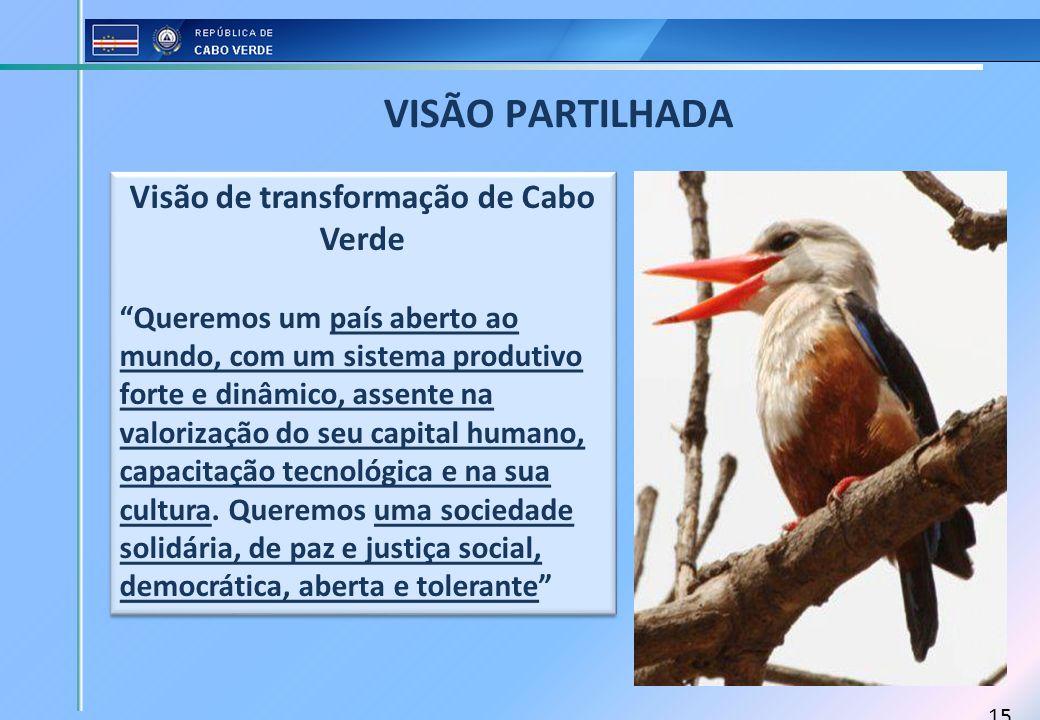 Visão de transformação de Cabo Verde