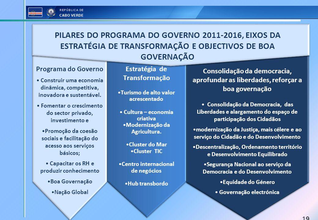 Programa do Governo Construir uma economia dinâmica, competitiva, inovadora e sustentável.
