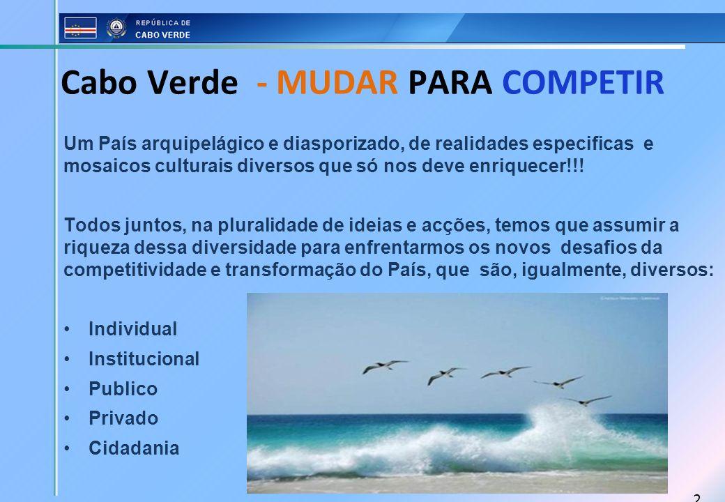 Cabo Verde - MUDAR PARA COMPETIR