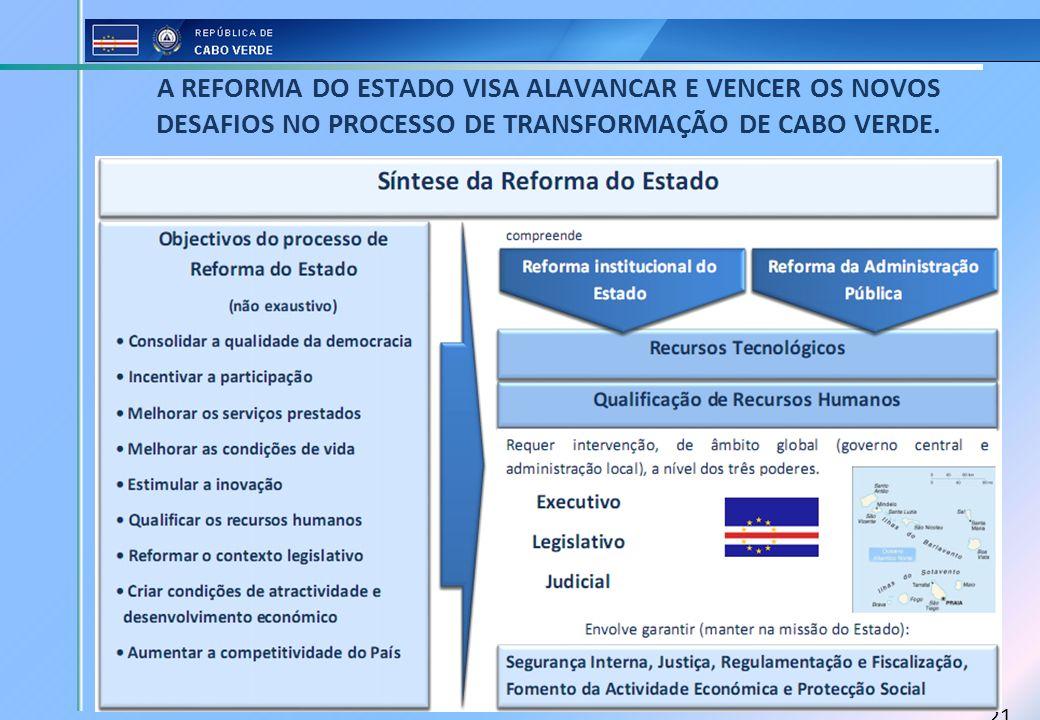 A REFORMA DO ESTADO VISA ALAVANCAR E VENCER OS NOVOS DESAFIOS NO PROCESSO DE TRANSFORMAÇÃO DE CABO VERDE.