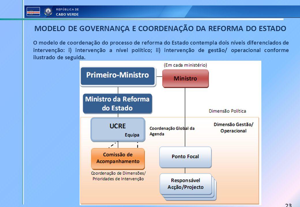 MODELO DE GOVERNANÇA E COORDENAÇÃO DA REFORMA DO ESTADO