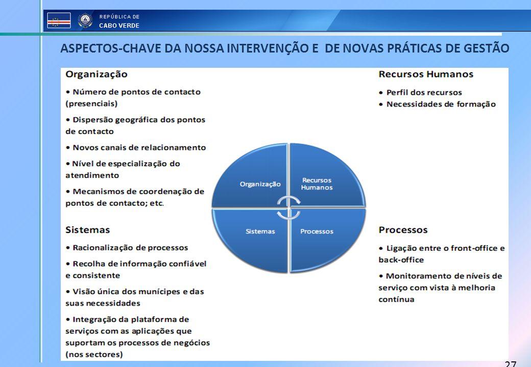 ASPECTOS-CHAVE DA NOSSA INTERVENÇÃO E DE NOVAS PRÁTICAS DE GESTÃO