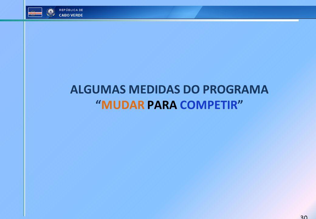 ALGUMAS MEDIDAS DO PROGRAMA MUDAR PARA COMPETIR