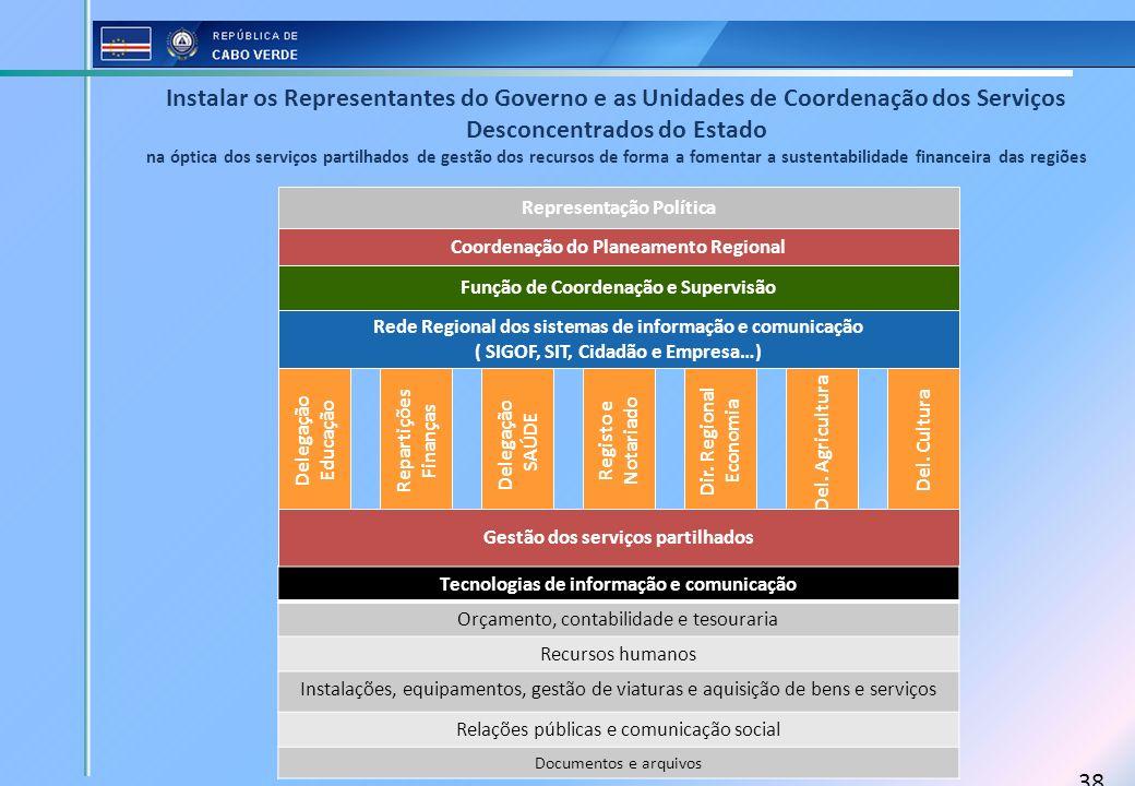 Instalar os Representantes do Governo e as Unidades de Coordenação dos Serviços Desconcentrados do Estado na óptica dos serviços partilhados de gestão dos recursos de forma a fomentar a sustentabilidade financeira das regiões