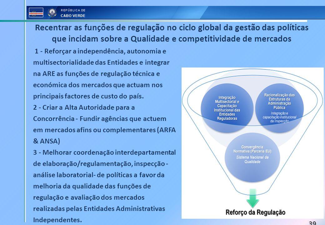 Recentrar as funções de regulação no ciclo global da gestão das políticas que incidam sobre a Qualidade e competitividade de mercados