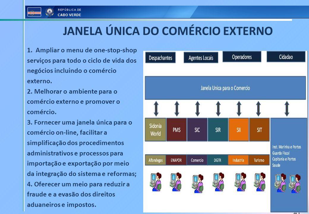 JANELA ÚNICA DO COMÉRCIO EXTERNO