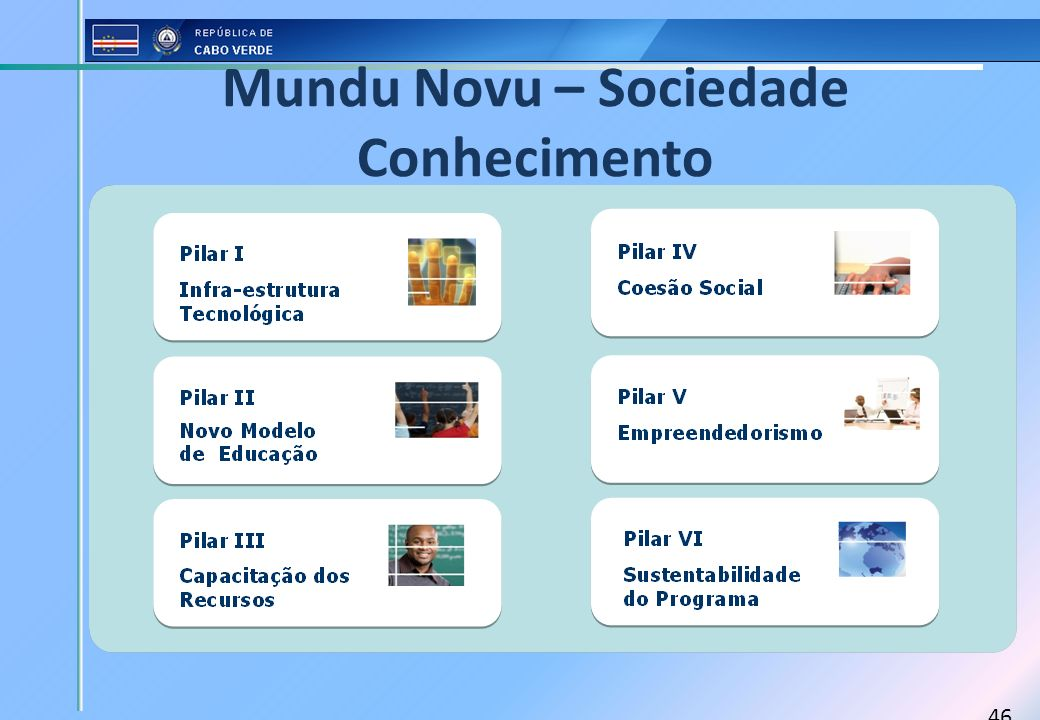 Mundu Novu – Sociedade Conhecimento