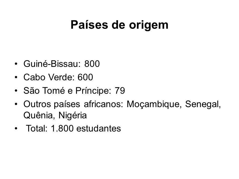 Países de origem Guiné-Bissau: 800 Cabo Verde: 600