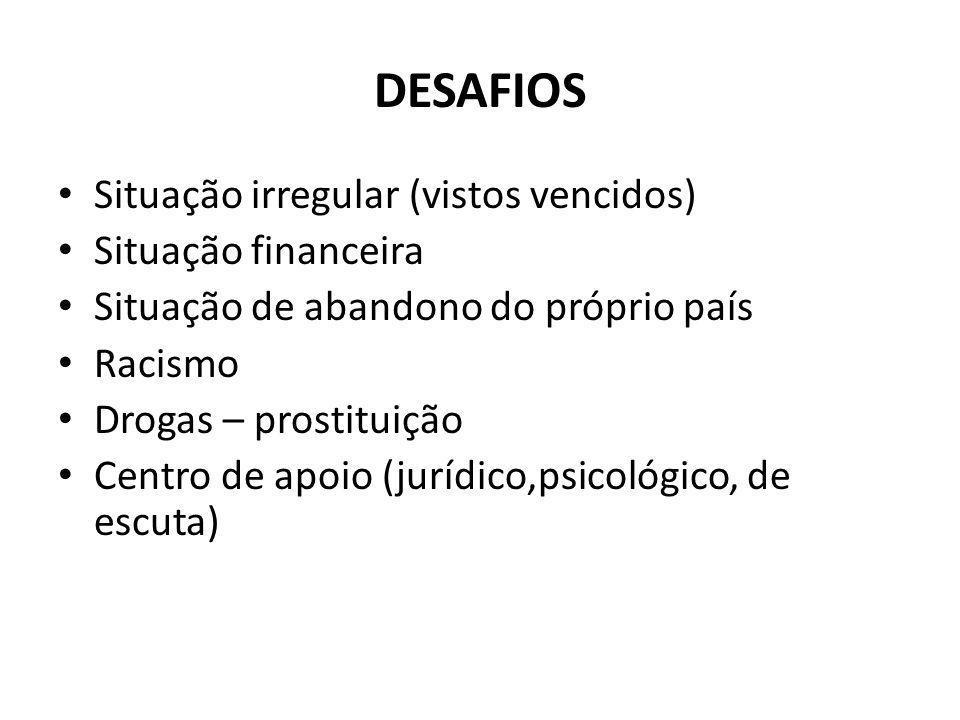 DESAFIOS Situação irregular (vistos vencidos) Situação financeira