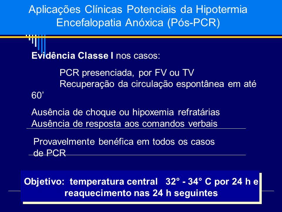 Aplicações Clínicas Potenciais da Hipotermia Encefalopatia Anóxica (Pós-PCR)