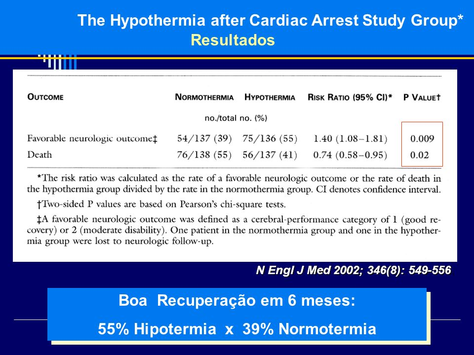 The Hypothermia after Cardiac Arrest Study Group*