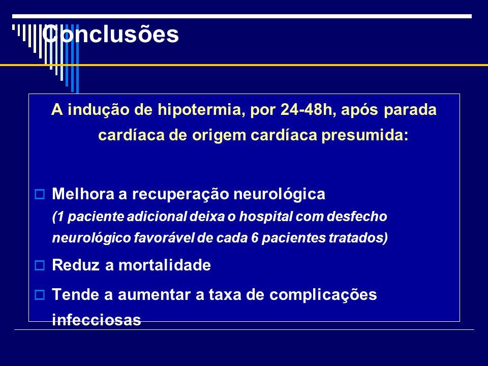 Conclusões A indução de hipotermia, por 24-48h, após parada cardíaca de origem cardíaca presumida: