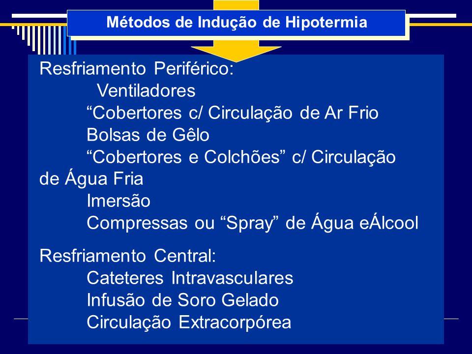 Métodos de Indução de Hipotermia