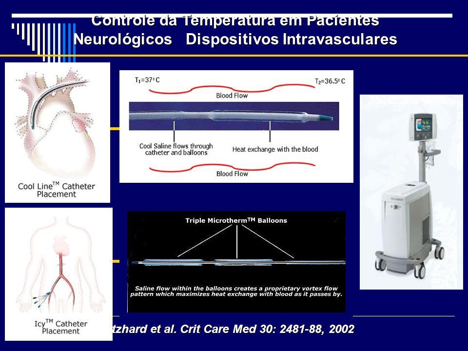 Controle da Temperatura em Pacientes Neurológicos Dispositivos Intravasculares