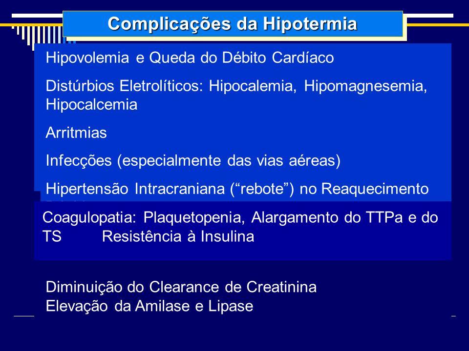 Complicações da Hipotermia
