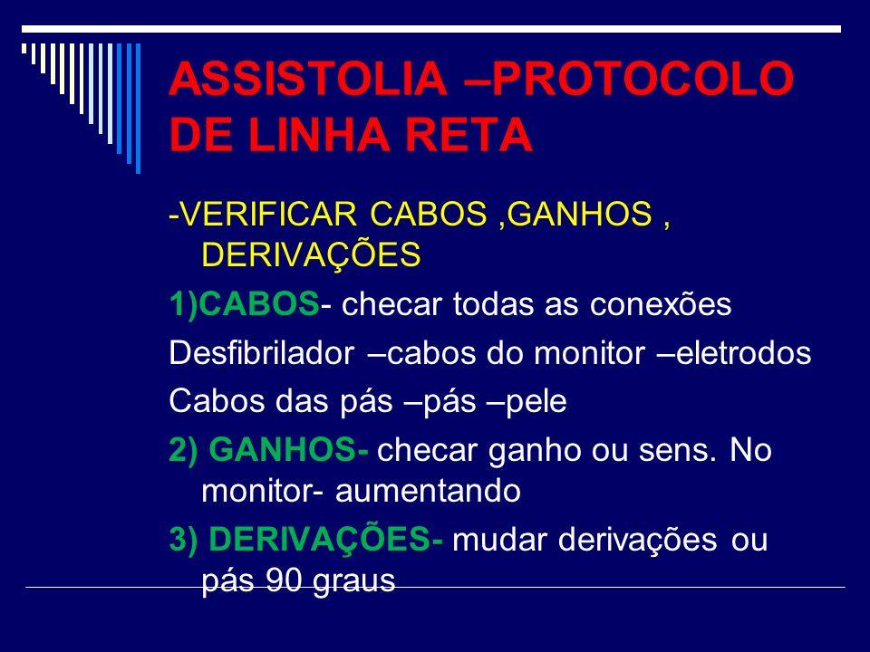ASSISTOLIA –PROTOCOLO DE LINHA RETA