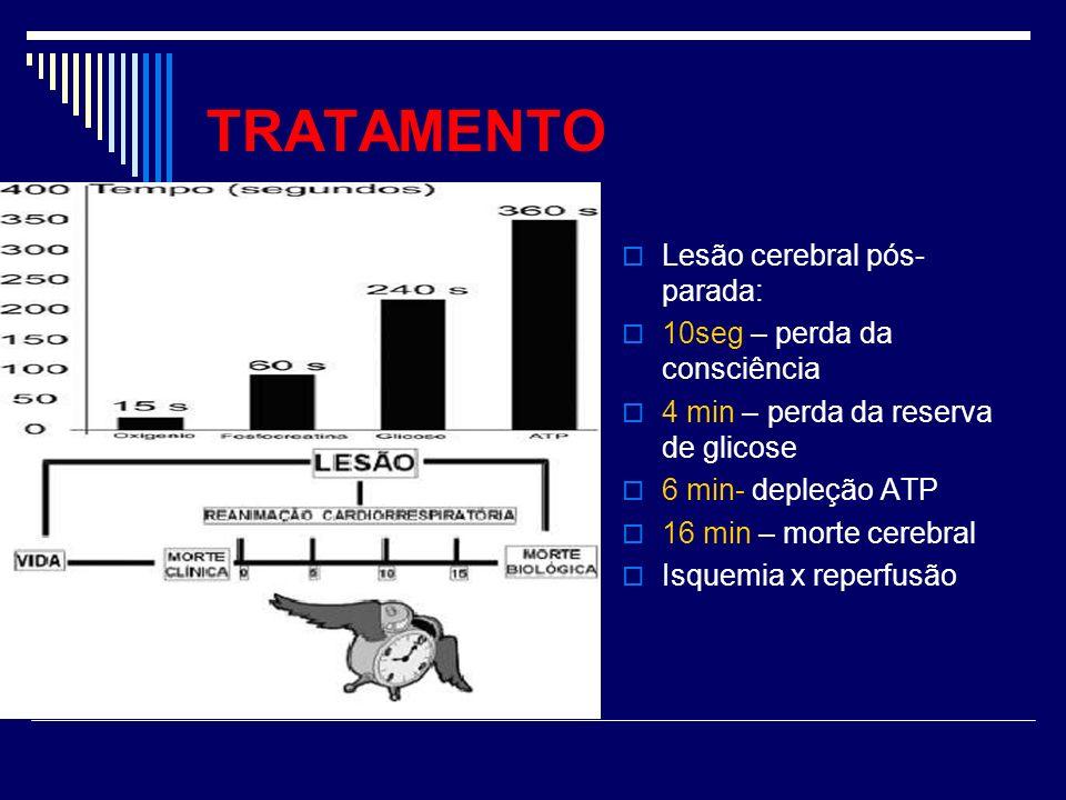 TRATAMENTO Lesão cerebral pós-parada: 10seg – perda da consciência