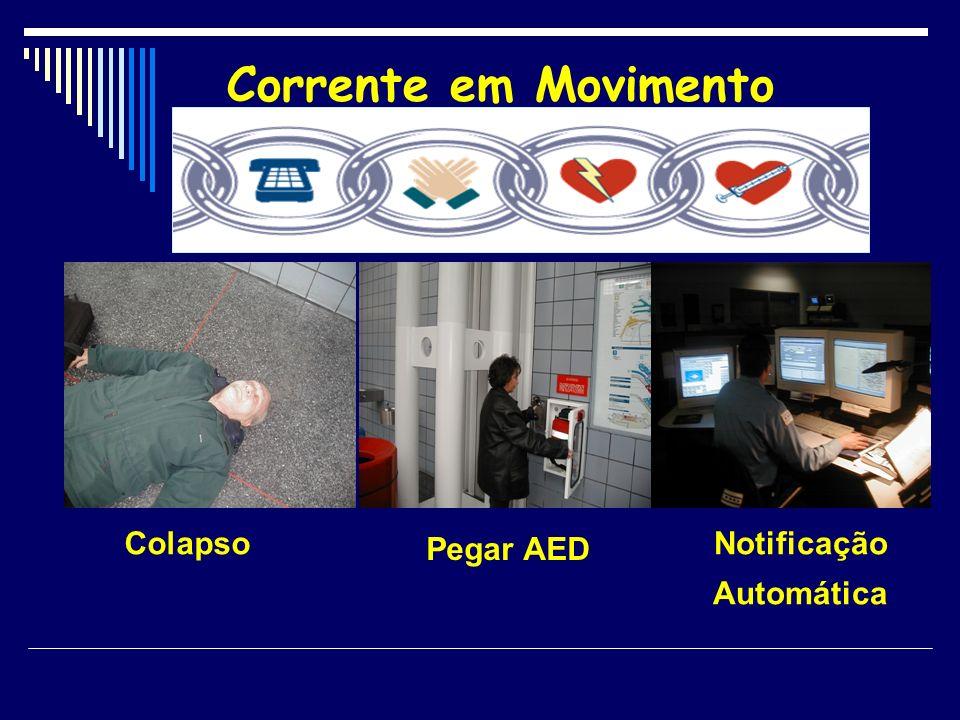 Corrente em Movimento Colapso Pegar AED Notificação Automática