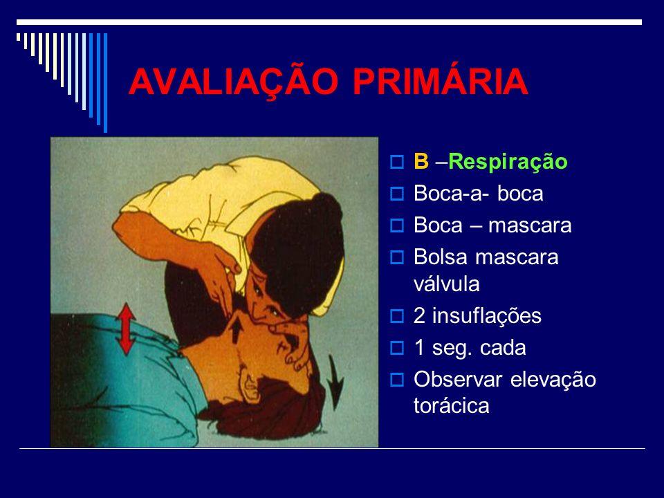AVALIAÇÃO PRIMÁRIA B –Respiração Boca-a- boca Boca – mascara