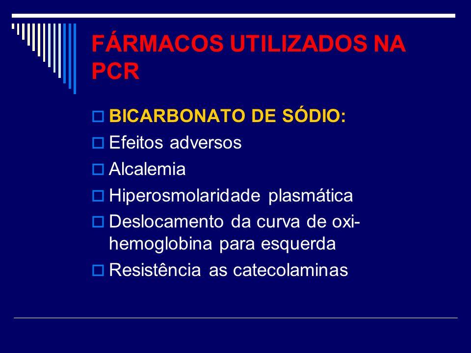 FÁRMACOS UTILIZADOS NA PCR