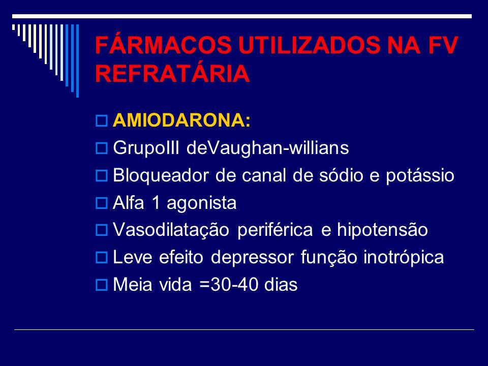 FÁRMACOS UTILIZADOS NA FV REFRATÁRIA