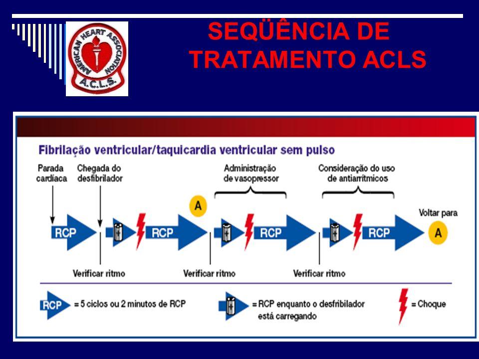 SEQÜÊNCIA DE TRATAMENTO ACLS
