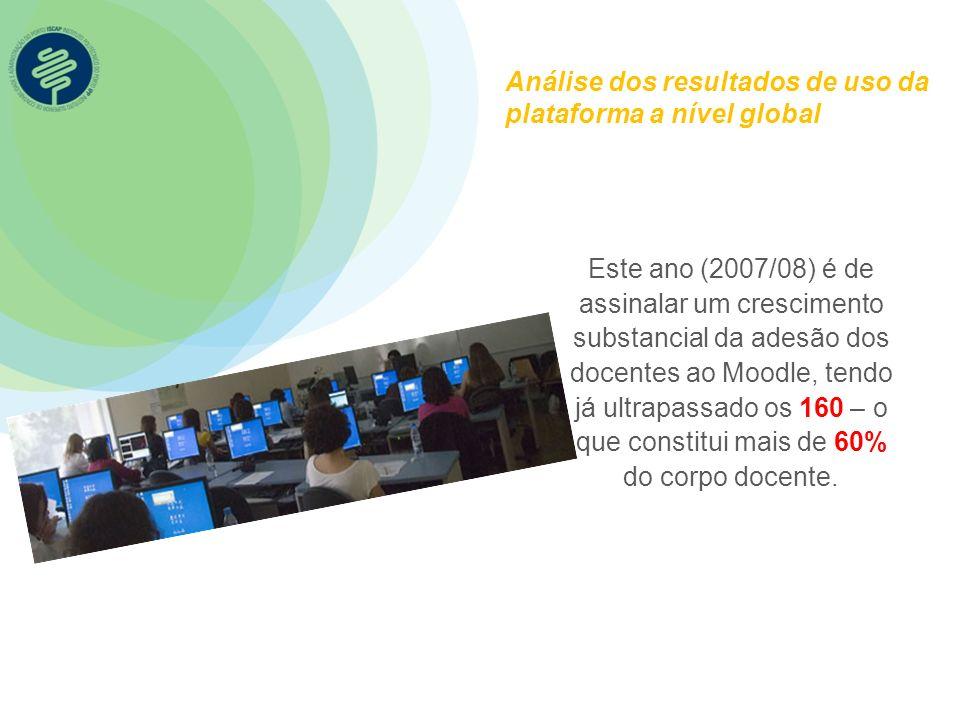 Análise dos resultados de uso da plataforma a nível global