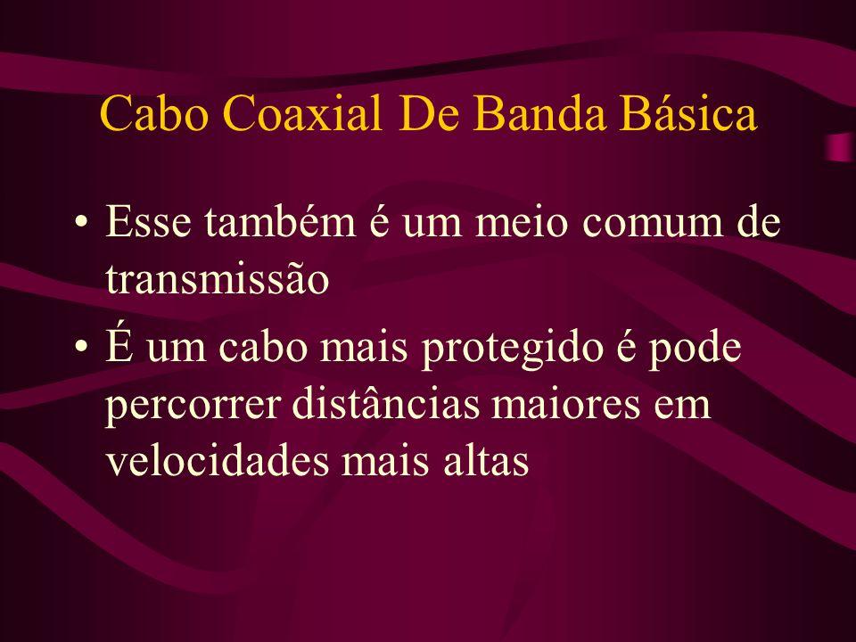 Cabo Coaxial De Banda Básica