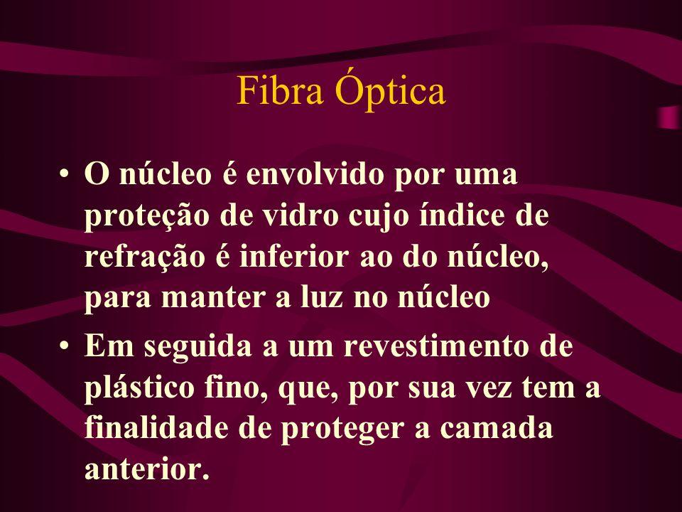 Fibra Óptica O núcleo é envolvido por uma proteção de vidro cujo índice de refração é inferior ao do núcleo, para manter a luz no núcleo.