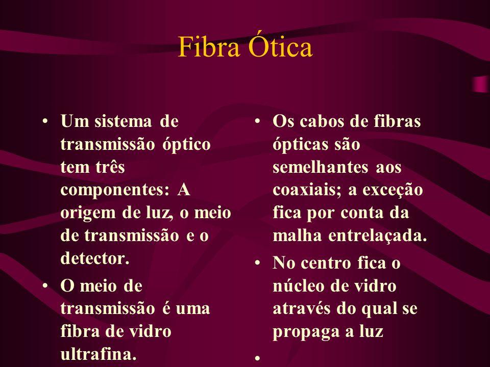 Fibra Ótica Um sistema de transmissão óptico tem três componentes: A origem de luz, o meio de transmissão e o detector.