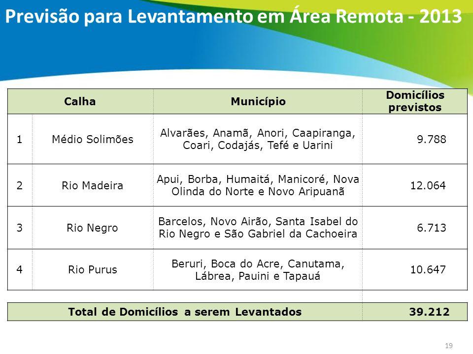 Previsão para Levantamento em Área Remota - 2013