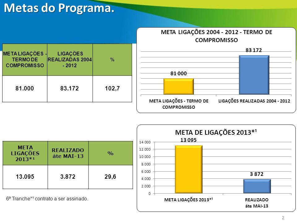 META LIGAÇÕES - TERMO DE COMPROMISSO