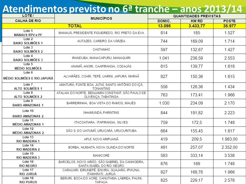Atendimentos previsto no 6ª tranche – anos 2013/14