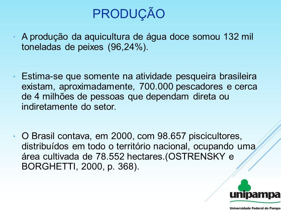 produção A produção da aquicultura de água doce somou 132 mil toneladas de peixes (96,24%).